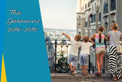 German visitors in Paris Region