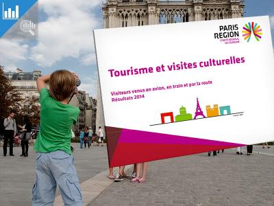 Touristes et visites culturelles : résultats issus des dispositifs permanents d'enquêtes dans les aéroports, les trains et sur les aires d'autoroutes (avril 2016)