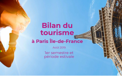 Une fréquentation touristique à Paris Région qui frôle le record de 2018