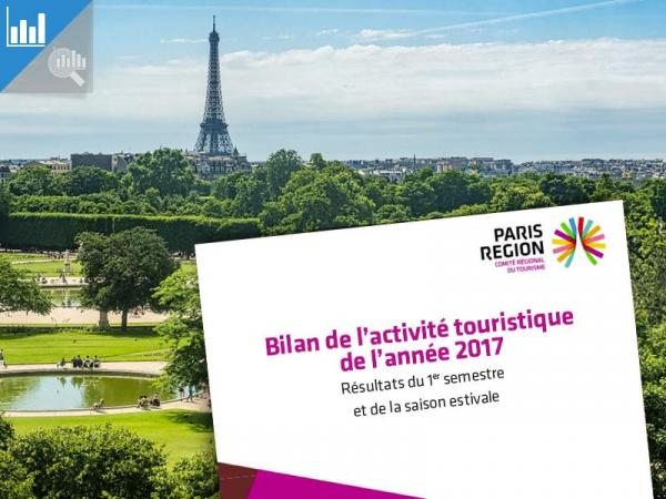 office de tourisme paris ile de france