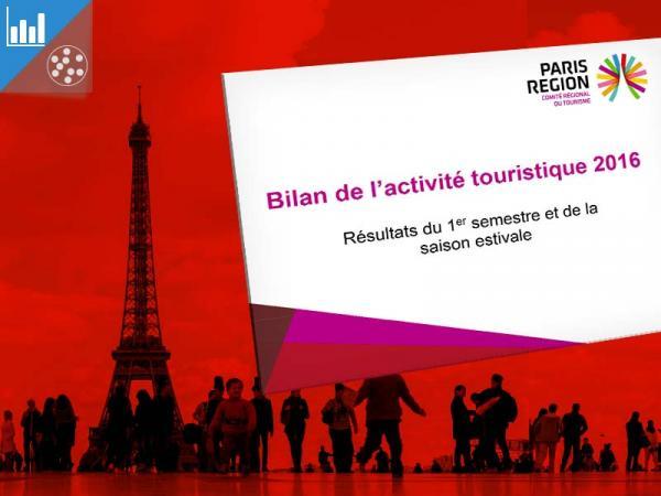 france activité touristique