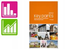 Key points 2012