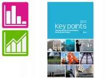 Key points 2011