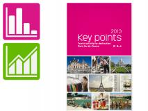 Key points 2013